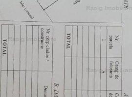Vanzare 521mp teren Snagov