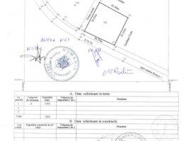 Vanzare  terenuri constructii  1250 mp Valcea, Brezoi  - 0 EURO